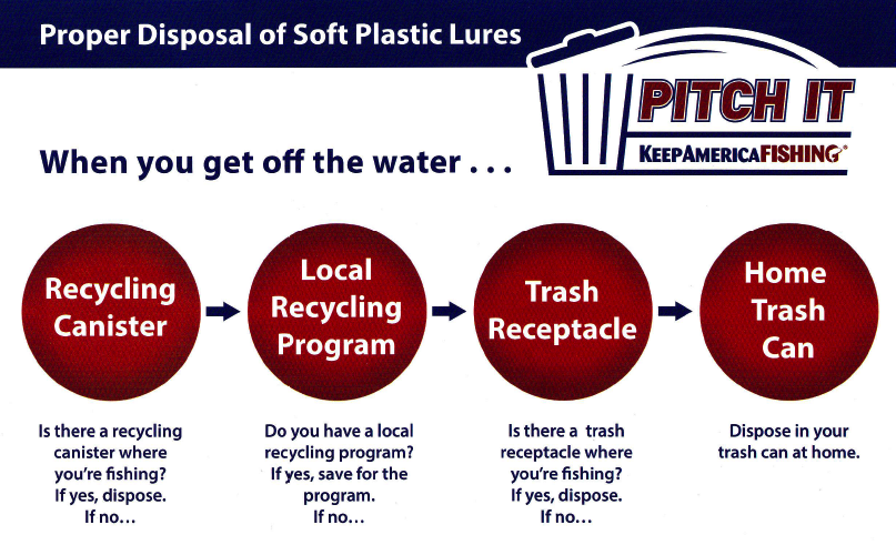PITCH IT – Proper Disposal of Soft Plastic Lures